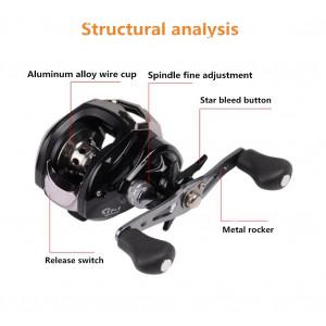 17 + 1BB 7.1: 1 en alliage d'aluminium roue de pêche à la main Baitcasting Reel C15717162-20