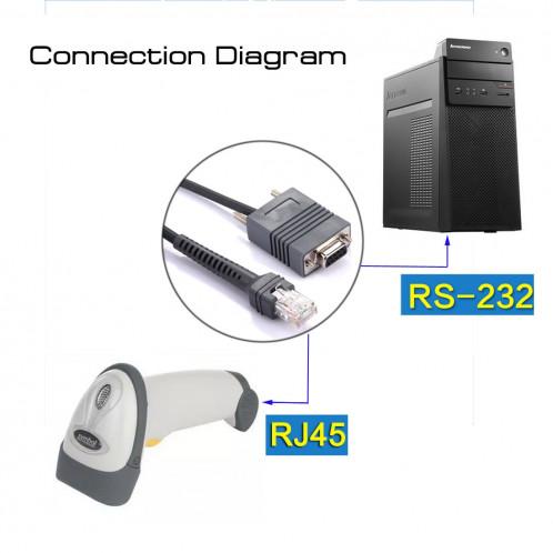 Câble de données Serial 2m RS232 à RJ45 pour Symbole LS2208 (Gris) SC020H3-05